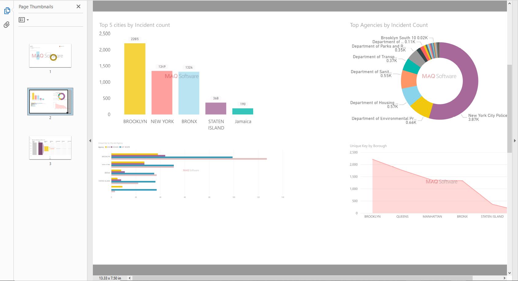 Build quick presentations with Power BI   MAQ Software