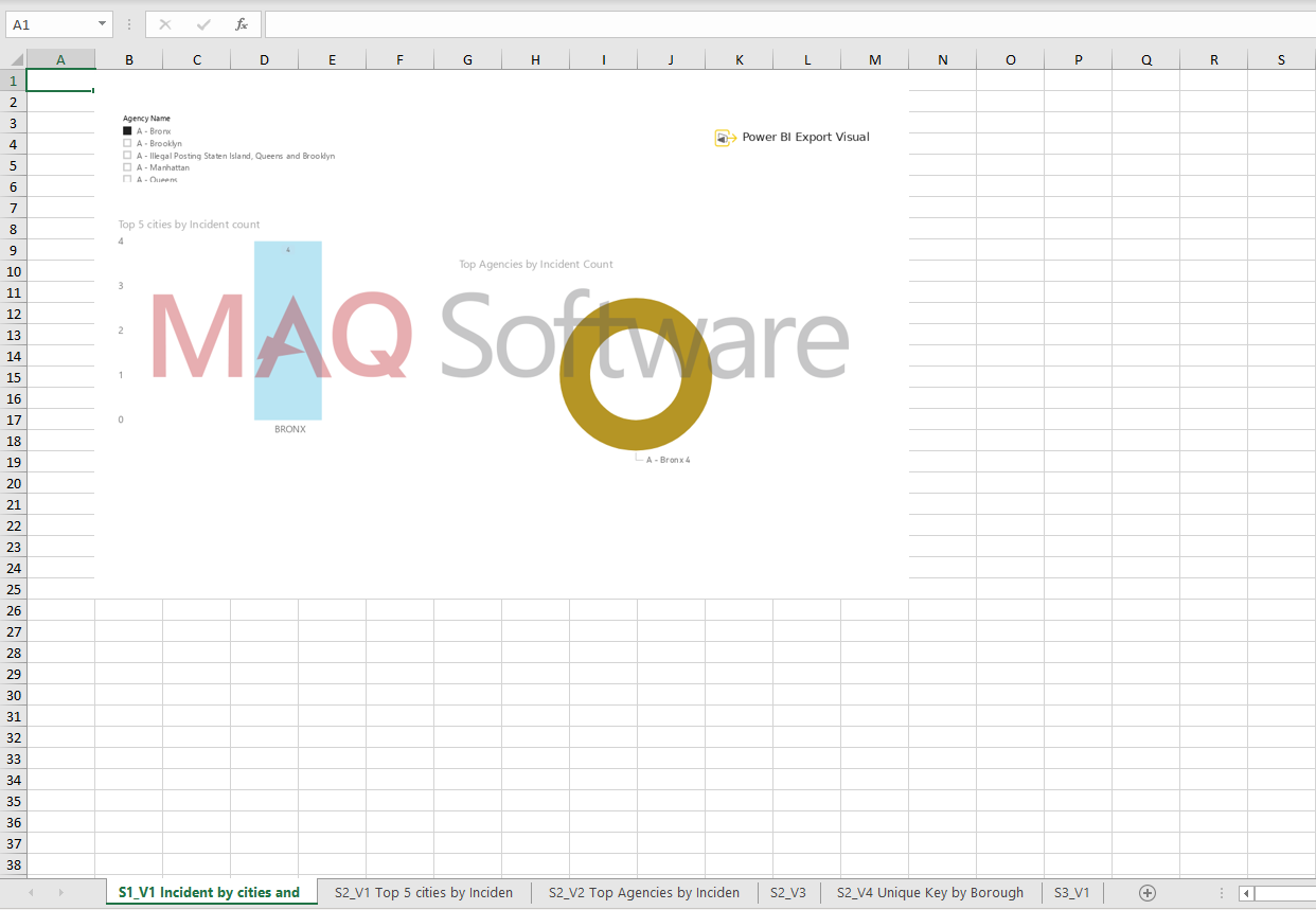 Build quick presentations with Power BI | MAQ Software
