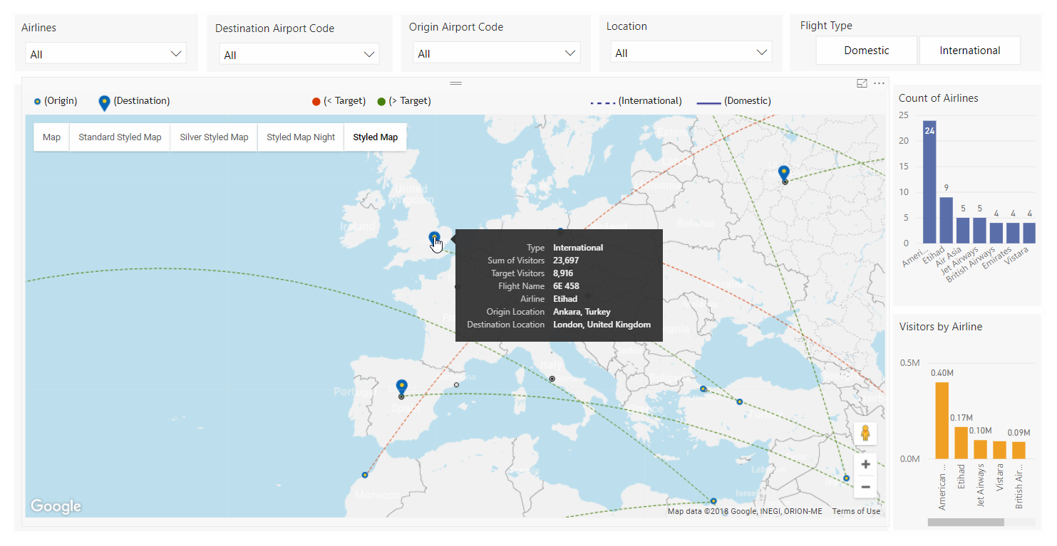 MAQ | Data Management, Power BI, Artificial Intelligence Kpi Map on